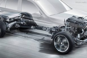 Image for What is a Powertrain Warranty?